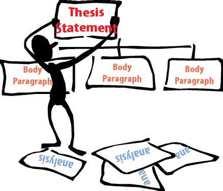 Thesis Related Literature For Hospital Management System