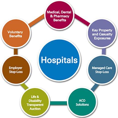 chapter 45 Hospital pharmacy management